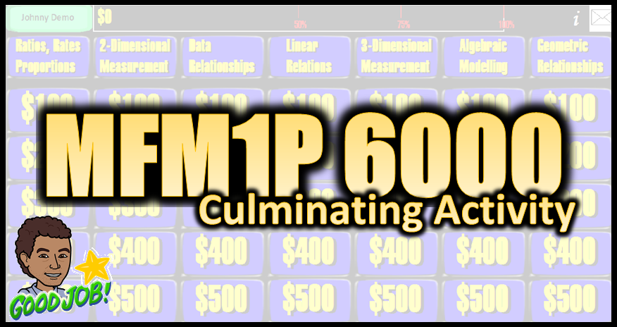 The MFM1P 6000 - Culminating Activity
